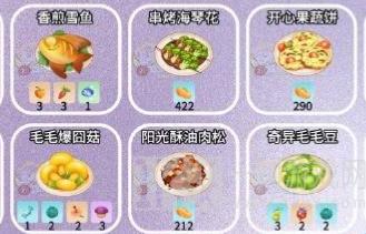 摩尔庄园手游阳光酥油肉松怎么做 酥油肉松菜谱配方及做法一览