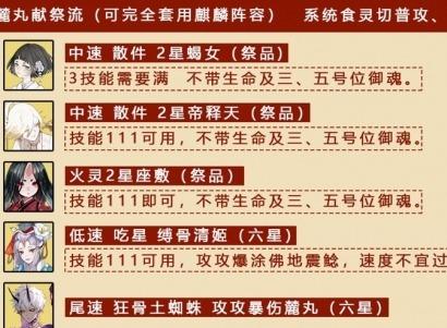 阴阳师八百八十八宴活动阵容搭配推荐 八百八十八宴活动攻略分享